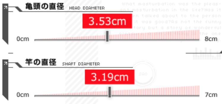 日本人のカリ高調査